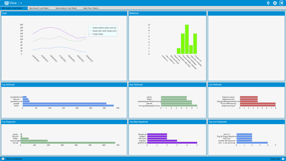 Web-Analytics-Dashboard